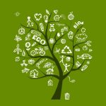 A tree on a green background with icons symbolising environmental issues